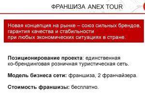 Франшиза ANEX TOUR