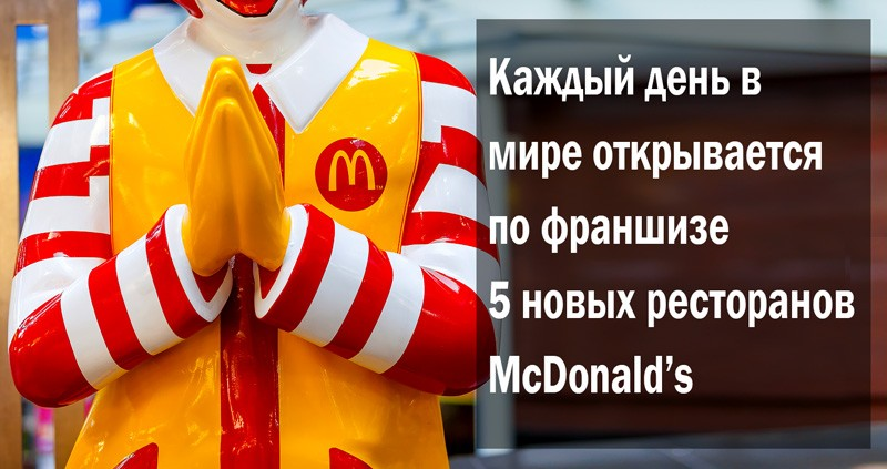 Франшиза сети Макдоналдс.