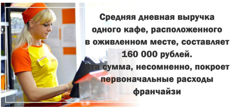 Франшиза Помпончик окупаемость.