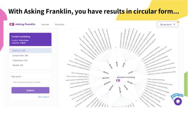 Спроси Франклина